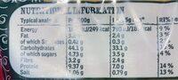 Gourmet Sourdough Hamburger Buns - Nutrition facts - en