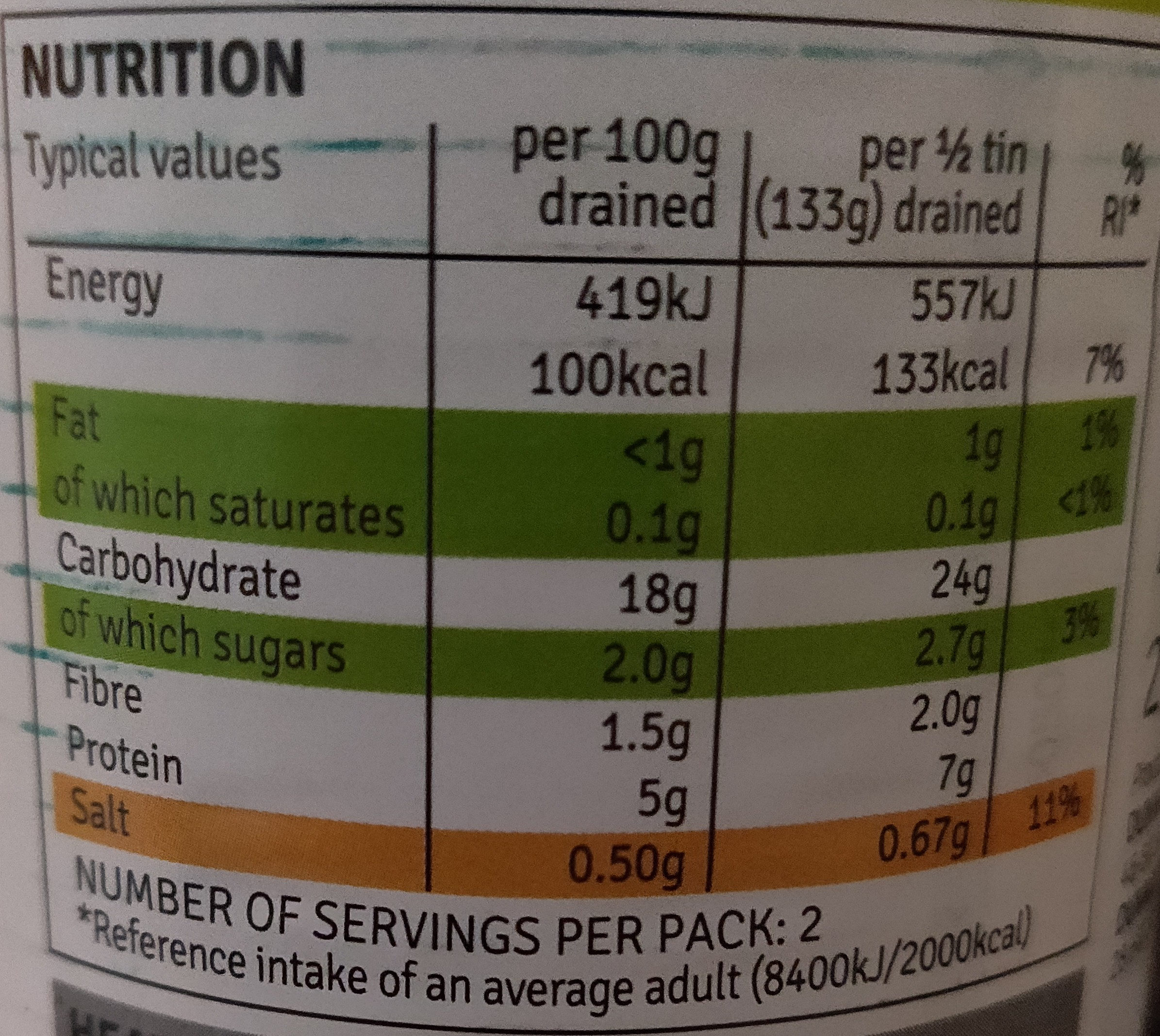 Processed Peas - Informations nutritionnelles
