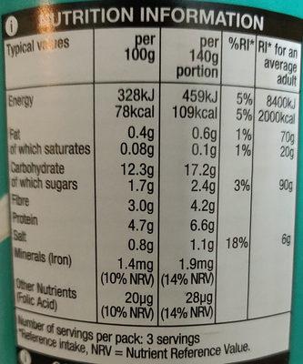 Baked Beans - Informations nutritionnelles - en