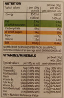 Bran flakes - Nutrition facts