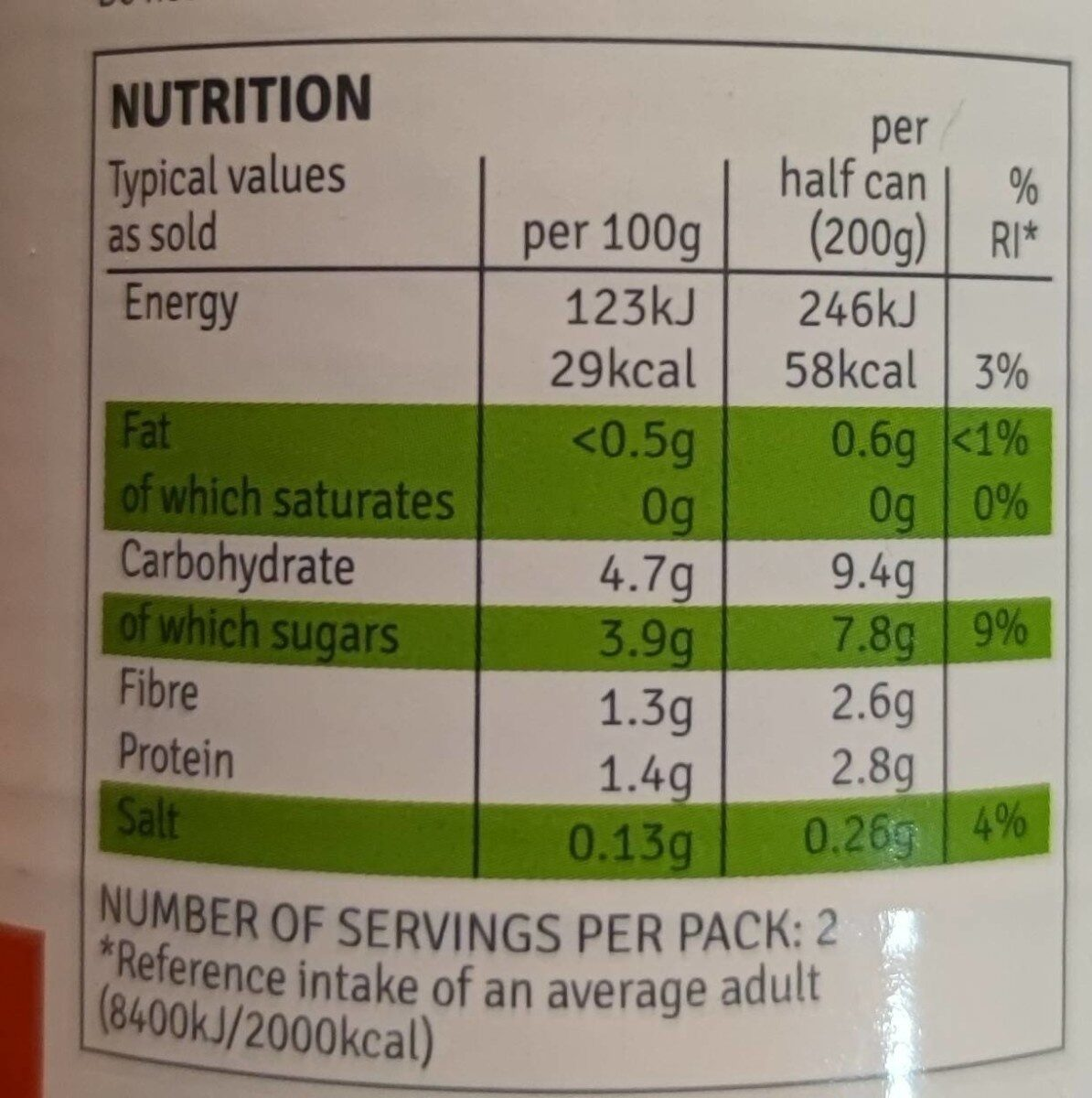 Cherry tomatoes - Nutrition facts - en