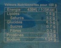 Tzatziki salade - Nutrition facts - fr