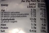 Salt and Vinegar crisps - Nutrition facts