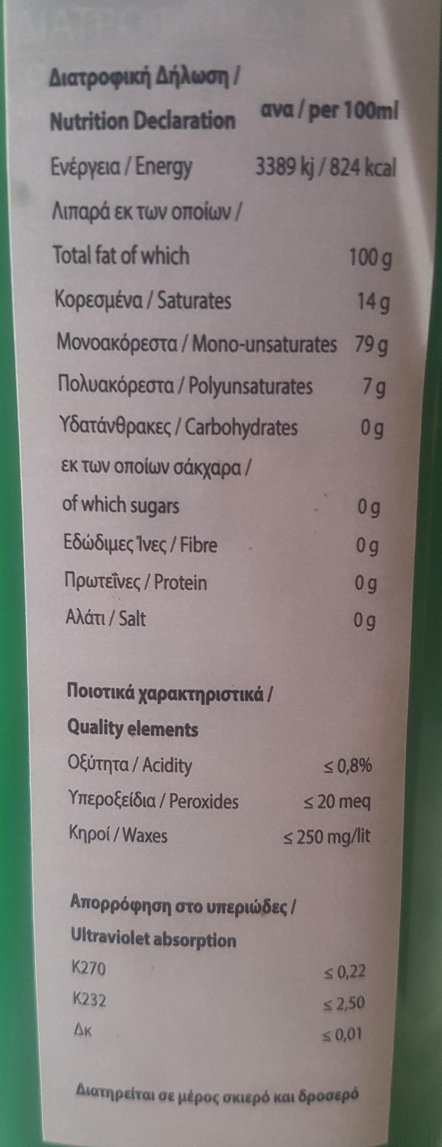 Horizon Organic Virgin Olive Oil - Nutrition facts