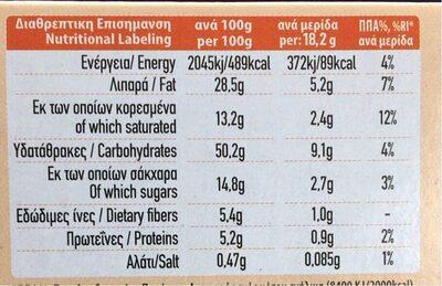 Biscuit VROMIS au miel - Información nutricional
