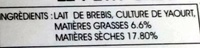 Le Petit Grec - Ingredients