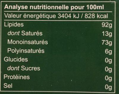 Huile d'olive vierge extra de Crète IGP - Informations nutritionnelles - fr