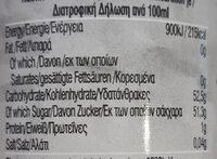 Balsamic cream - Voedingswaarden - fr