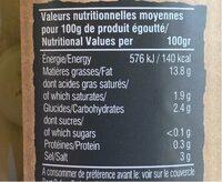Olives vertes bio denoyautees - Informations nutritionnelles - fr