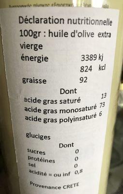 Huile olives - Ingrediënten