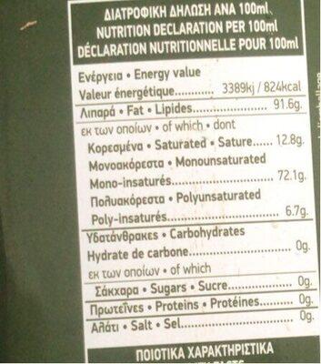 Cretan extra virgin olive oil - Voedingswaarden - fr