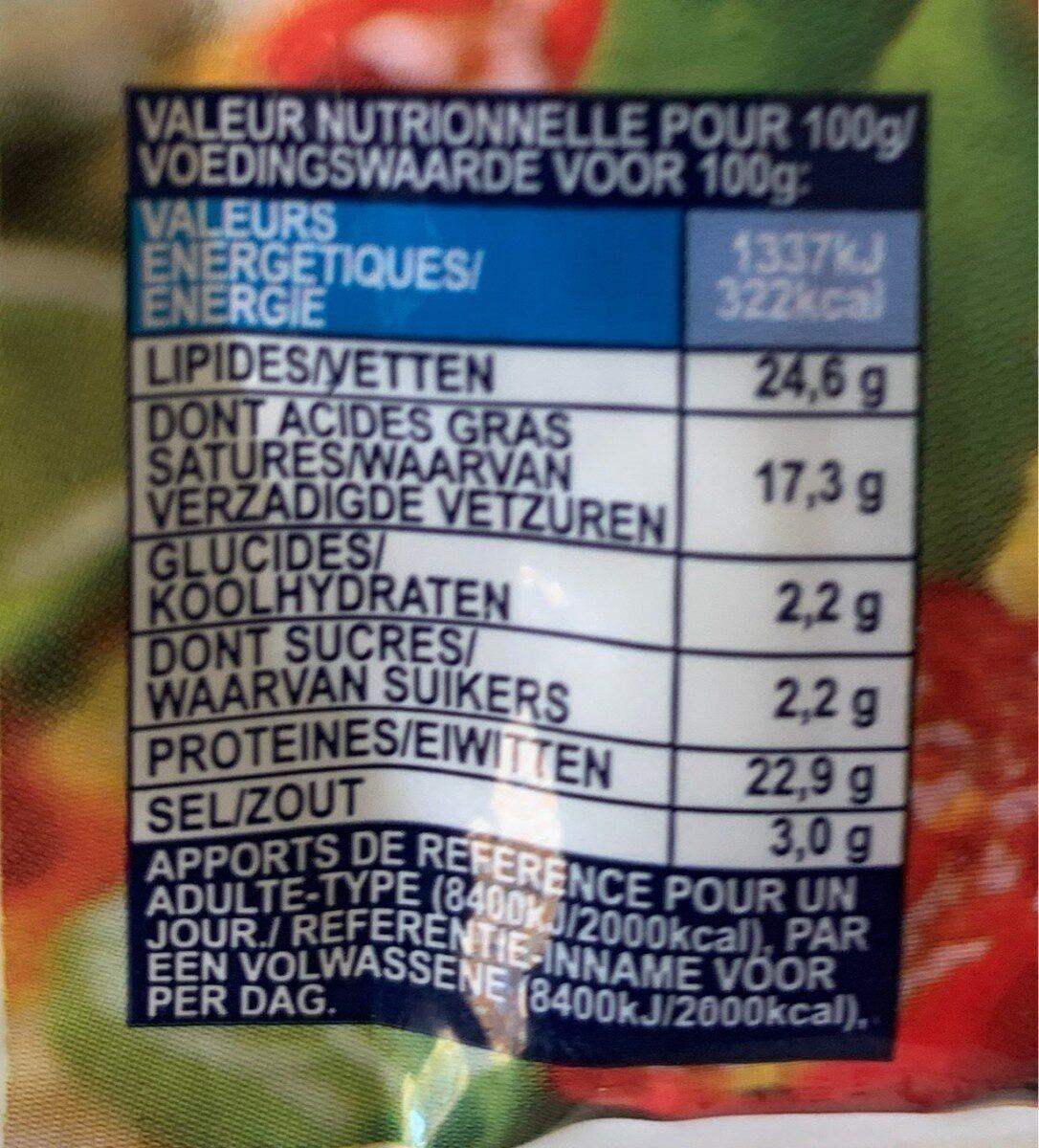 Halloumi - Nutrition facts - fr