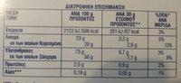 Garni - Nutrition facts - el