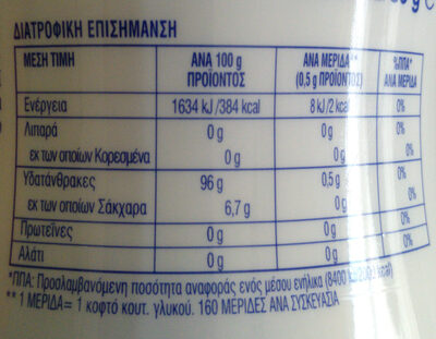 Sweet & Balance - Nutrition facts