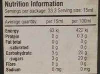 Balsamic Vinegar - Nutrition facts - en