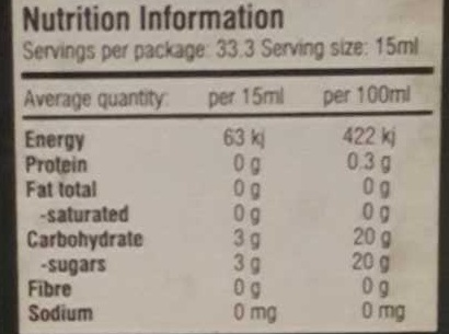 Balsamic Vinegar - Nutrition facts