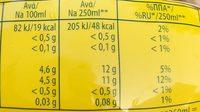 Lipton Ice Tea 500ML - Peach - Nutrition facts - fr