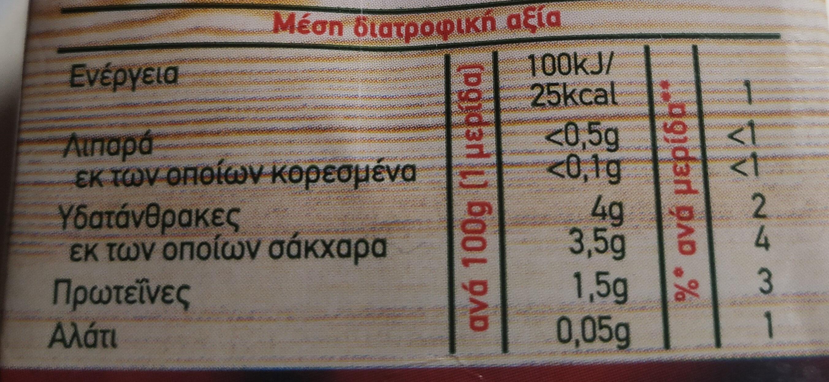 PELARGOS Tomato Juice 500g - Διατροφικά στοιχεία - el