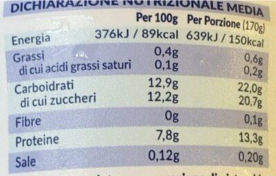 Delta yogurt greco 0% pistacchio - Valori nutrizionali - fr