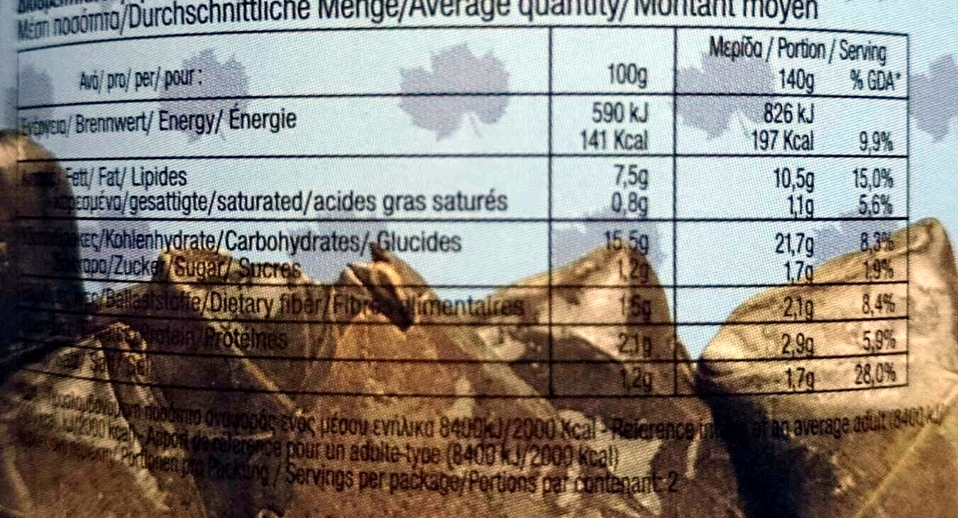 Dolminades - Nutrition facts - en