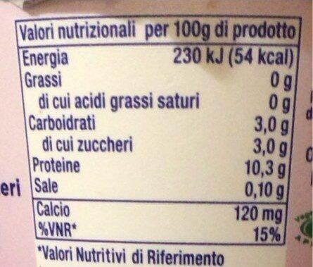 Fage Total - Información nutricional - it