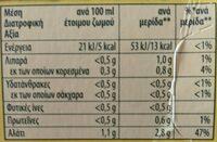 Knorr Original Greek Vegetable Bouillonl - Διατροφικά στοιχεία - en