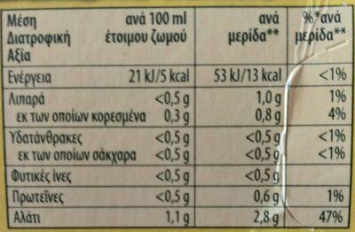 Knorr Original Greek Vegetable Bouillonl - Διατροφικά στοιχεία