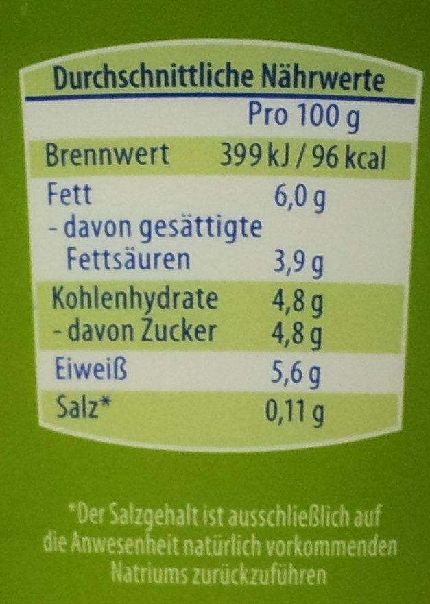 Griechischer schafmilch joghurt - Informations nutritionnelles - de