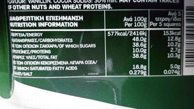 Break φουντούκι - Nutrition facts - el