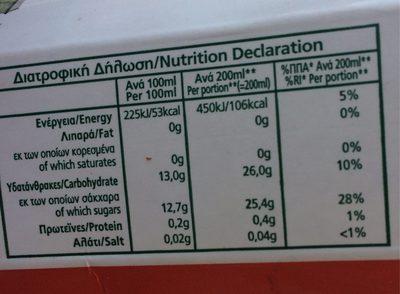 Jus de Peche - Informations nutritionnelles - en