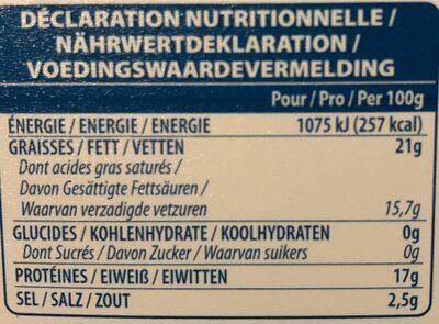 Fromage Feta - Διατροφικά στοιχεία
