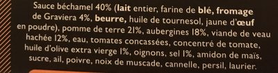 Moussaka traditionnelle - Ingrédients