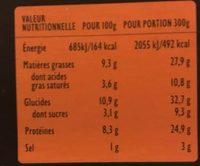 Moussaka traditionnelle - Informations nutritionnelles