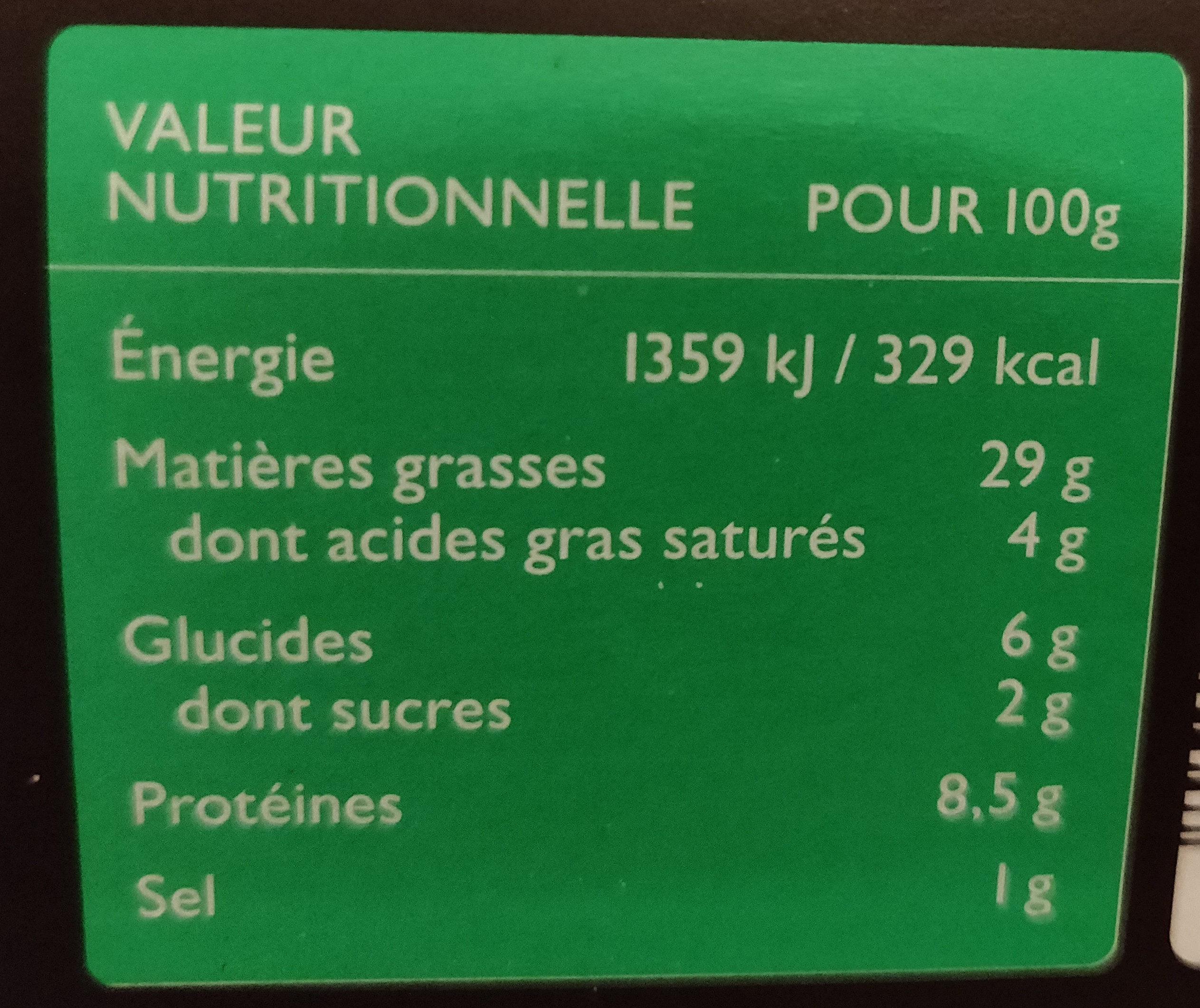 Caractéristiques de calorie oeuf dur