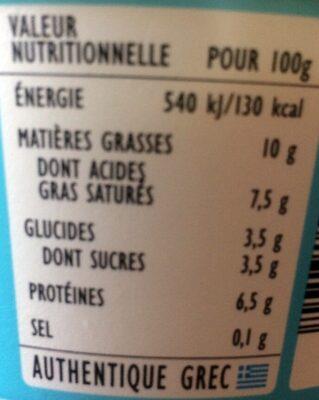 Authentique grec 10% M.G. - Valori nutrizionali - fr