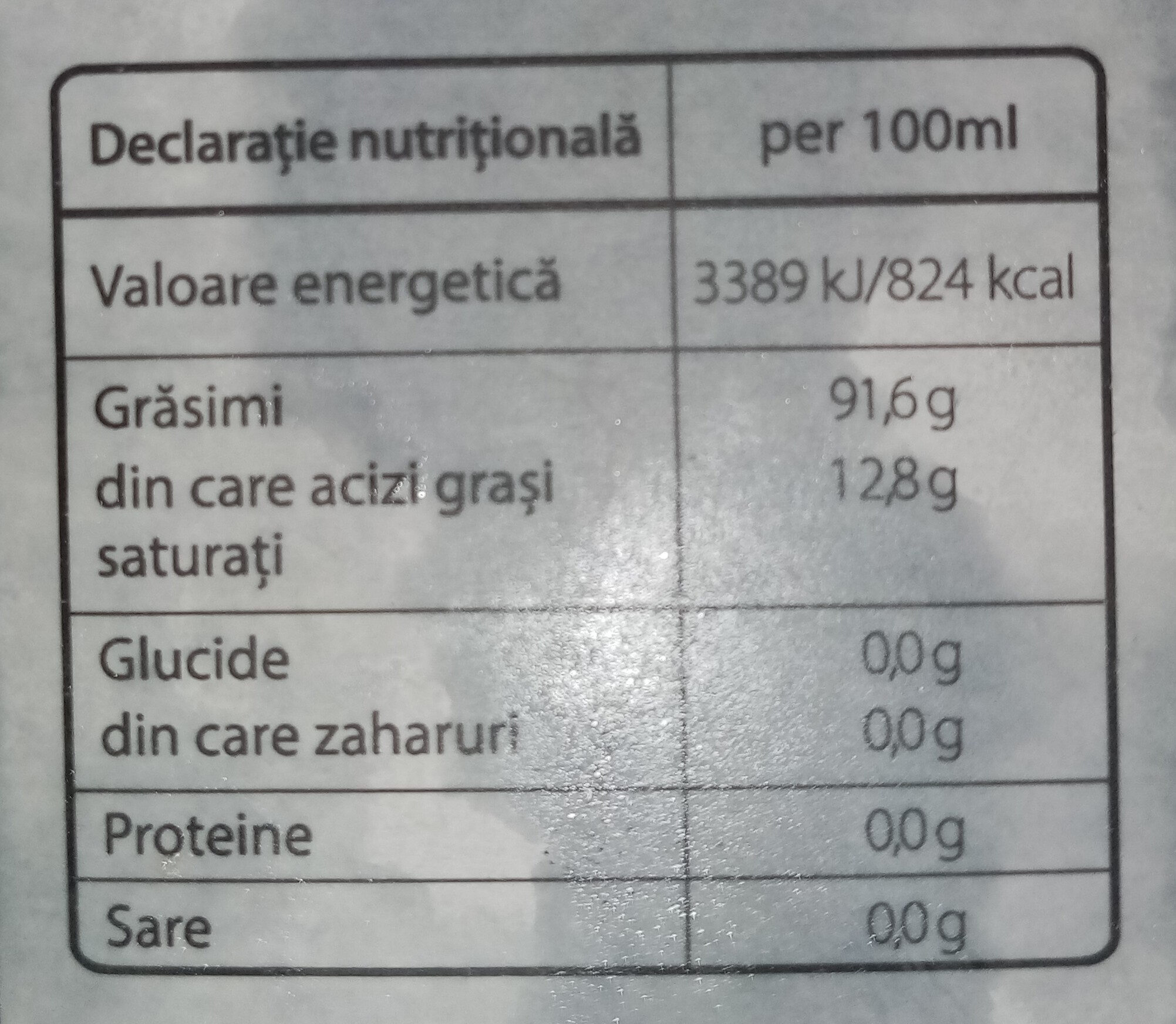 Ionia - Nutrition facts - ro
