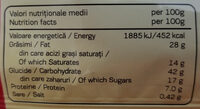 Croissant cu umplutură cu cacao - Informations nutritionnelles - ro