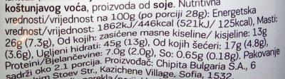 Mini kroasan double - Hranljiva vrednost