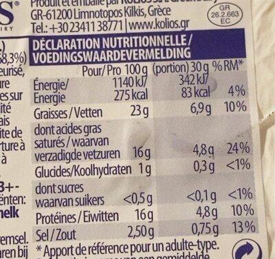 Feta - Informations nutritionnelles