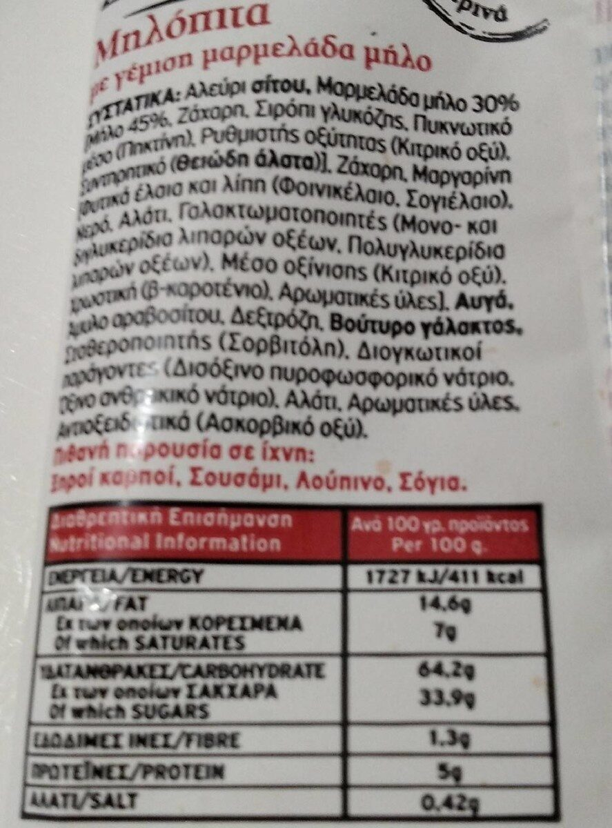 Μηλόπιτα - Informations nutritionnelles - fr