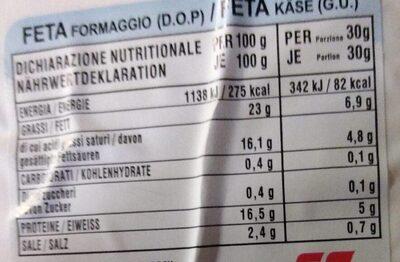 Feta - Voedingswaarden - it
