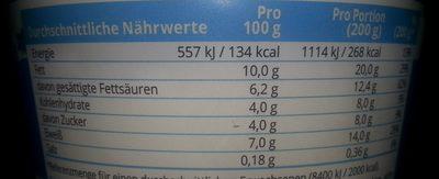 Griechischer Sahne-Joghurt - Nutrition facts
