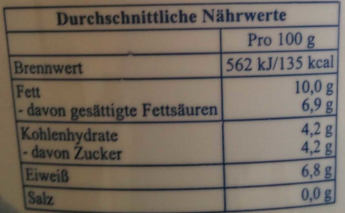 Abtropfjoghurt - Nutrition facts