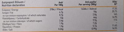 Gemista me patates Petretziki - Informations nutritionnelles
