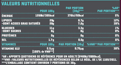 Bloc Blanc Grec - Nutrition facts - fr