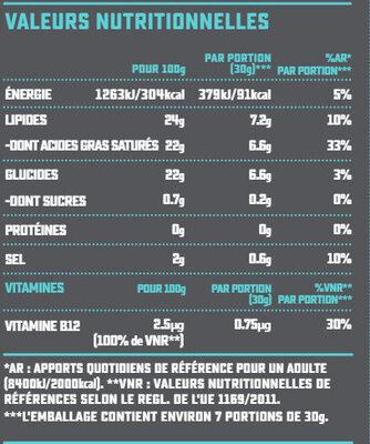 Râpé Violife saveur Emmental - Nutrition facts - fr