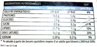 Fromage Feta A.O.P. - Nutrition facts - fr