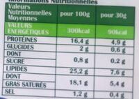 Fromage Feta - Informations nutritionnelles - fr