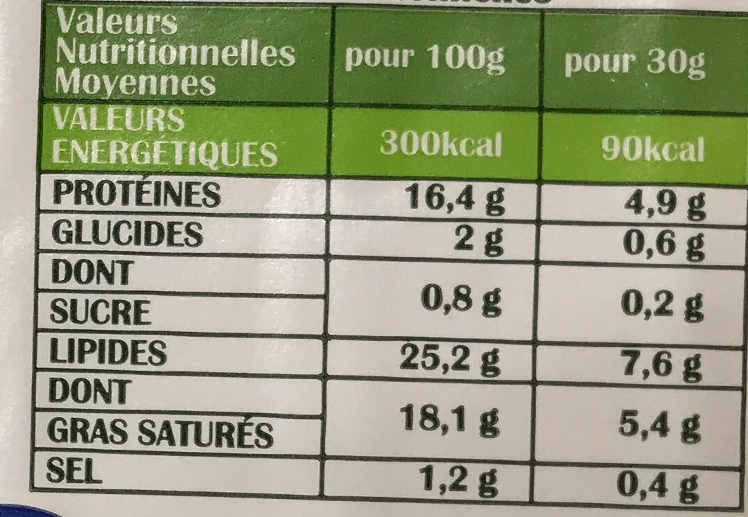 Fromage Feta - Informations nutritionnelles