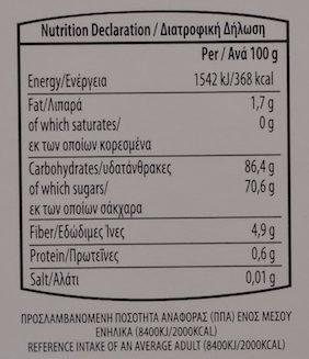 Délices Grecs aux Amandes- Loukoums - Nutrition facts